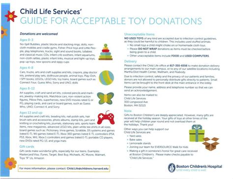 toys   donation request wow blog