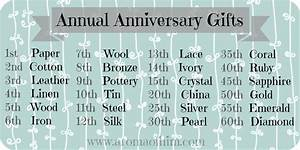 wedding anniversary gifts wedding anniversary gifts for With wedding anniversary by year
