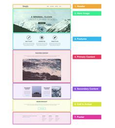 html structure images html structure web design