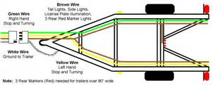 similiar 4 way trailer light diagram keywords,Wiring diagram,Wiring Diagram For 4 Wire Trailer Lights