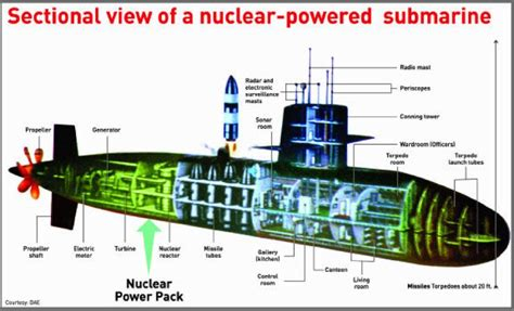 Diagram Of Nuclear Powered Submarine by 17 Best Images About Submarine Cutaways On Uss