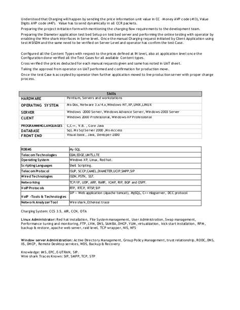 Ftp Resume by Hitender Sharma Resume