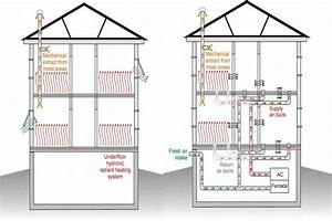 Hybrid Heating System Combining Radiant Floor And Forced