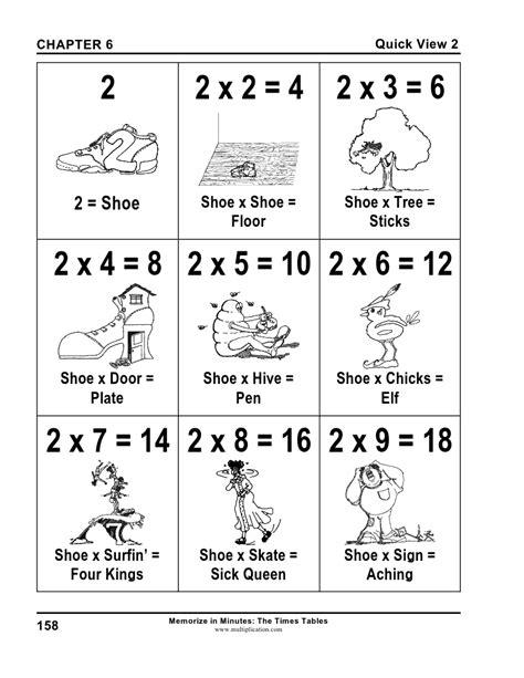 Memorize Multiplication In Minutes  Book Multiplicationcom