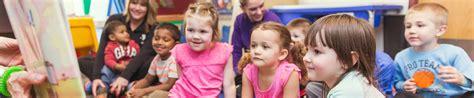 preschool southwest ymca greenfield wi 241 | PreschoolSW 1450x300