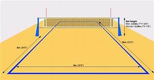 Volleyball Court Layout  U0026 Rules