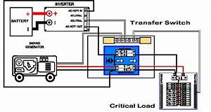 Standby Generator Transfer Switch Wiring Diagram