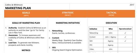 Marketing Plan by 10 Firm Marketing Plan Exles Pdf Word Exles