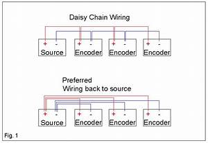 Preferred Wiring Methods For Optical Encoders