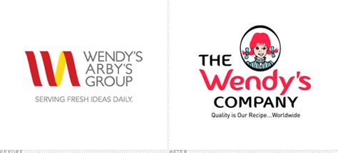 Brand New: Wendy's Company