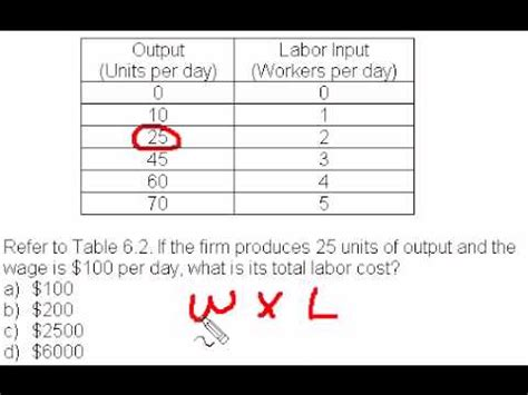 Calculating Total Labor Cost From Tableavi Youtube