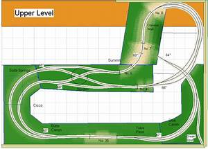 Donner Summit Layout Design