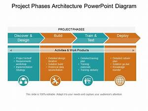 Project Phases Architecture Powerpoint Diagram