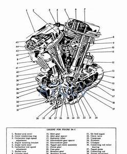 Harley Davidson Engine Diagram