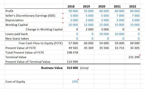 business valuation template  excel