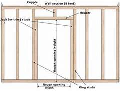 Installing New Exterior Door In Existing Frame by How To Install A Window Or Service Door In Your Shed Resources And Helpful