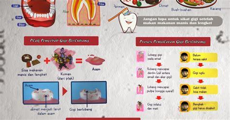 poster penyuluhan kesehatan gigi  mulut dent ias notes