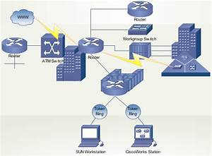 Switch Symbols And Cisco Switch Symbols