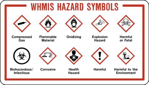 ultimate guide  whmis symbols legislation acute