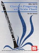 Clarinet Scale Chart Sheet Music By Eric