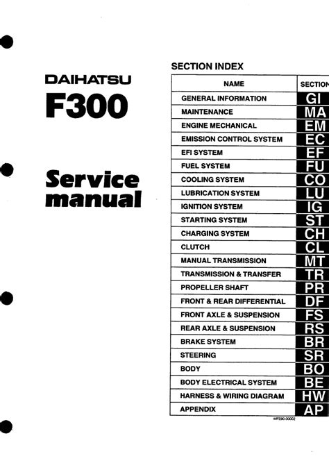 Daihatsu Feroza Sportrak Workshop Manual PDF