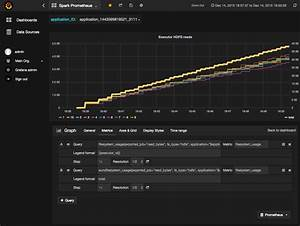 Monitoring Spark On Hadoop With Prometheus And Grafana