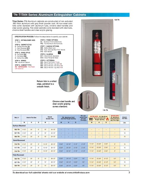 Recessed Extinguisher Cabinet Mounting Height by Extinguisher Cabinet Mounting Height Cabinets Matttroy