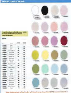 american standard kitchen faucet repair toilet seat color chart