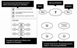 Diagrammatic Reasoning Test  Drt