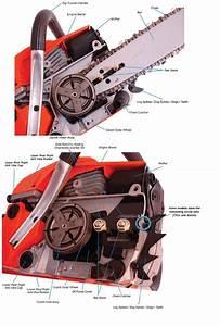 Baumr Aga Pole Tool Ag Chainsaw Manual