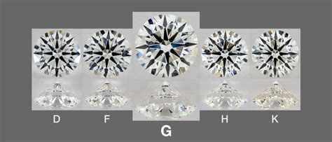 What G Color Diamond Stands For? Ask Professionals. 5ct Wedding Rings. Ursula Rings. Milwaukee Buck Rings. Diamond Simulant Wedding Rings. Goddess Rings. Cake Rings. Functional Wedding Rings. Round Diamond Wedding Rings