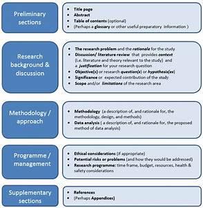 Phd synopsis presentation