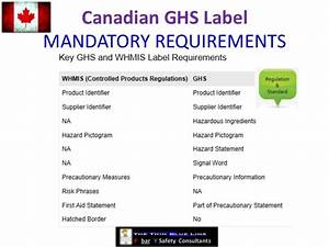 canadian ghs label mandatory requirements With ghs label size requirements