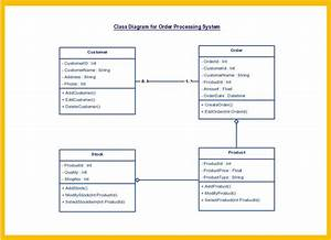 Best 25  Class Diagram Ideas On Pinterest