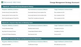 change management readiness assessment demand metric