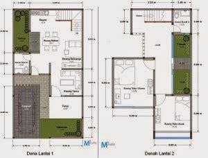 desain rumah minimalis luas tanah