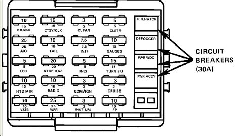 Corvette Fuse Box Automotive Wiring Diagrams