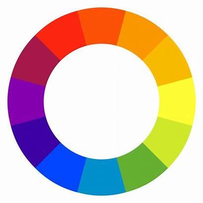 Svg Colorwheel Wikipedia Wikimedia Commons Wiki