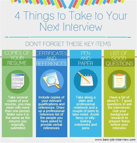 What To Put In Your Resume Folder by Preparation Tips For Interviews The Day Before