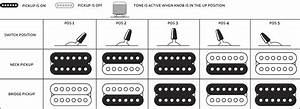 Jackson Guitar Pickup Wiring Diagram