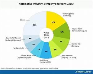 Il meglio di potereLargest selling car brand in india