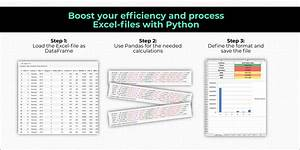 Boost Your Efficiency And Process Excel