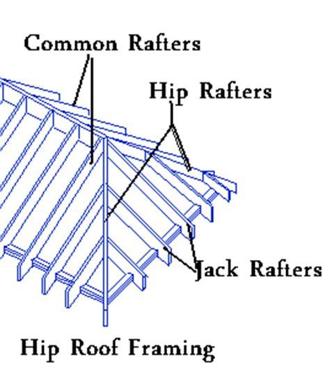 hip roof framing design how to frame a hip roof