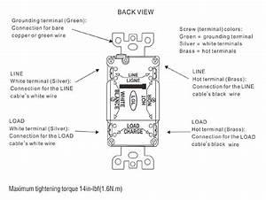 Gfci 20a 125v Self Testing Receptacle Socket For House