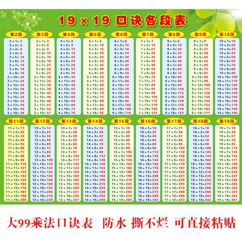 housse canape exterieur table de multiplication 16 28 images 16 times table
