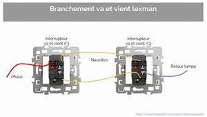 Double Va Et Vient : montage double interrupteur va et vient lexman van et nina ~ Nature-et-papiers.com Idées de Décoration