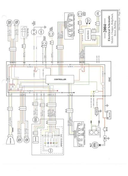 American Auto Wire Wiring Diagram by American Ironhorse Wiring Diagram Pdf Auto Electrical