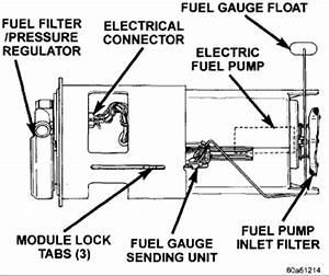 Dodge 1500 Fuel Filter