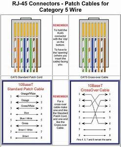 Cat5 Crossover Cable Wiring Diagram Download
