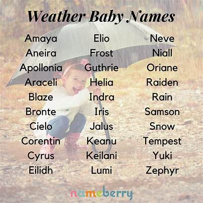Names Inspired Sun Weather Cool Fantasy Boy